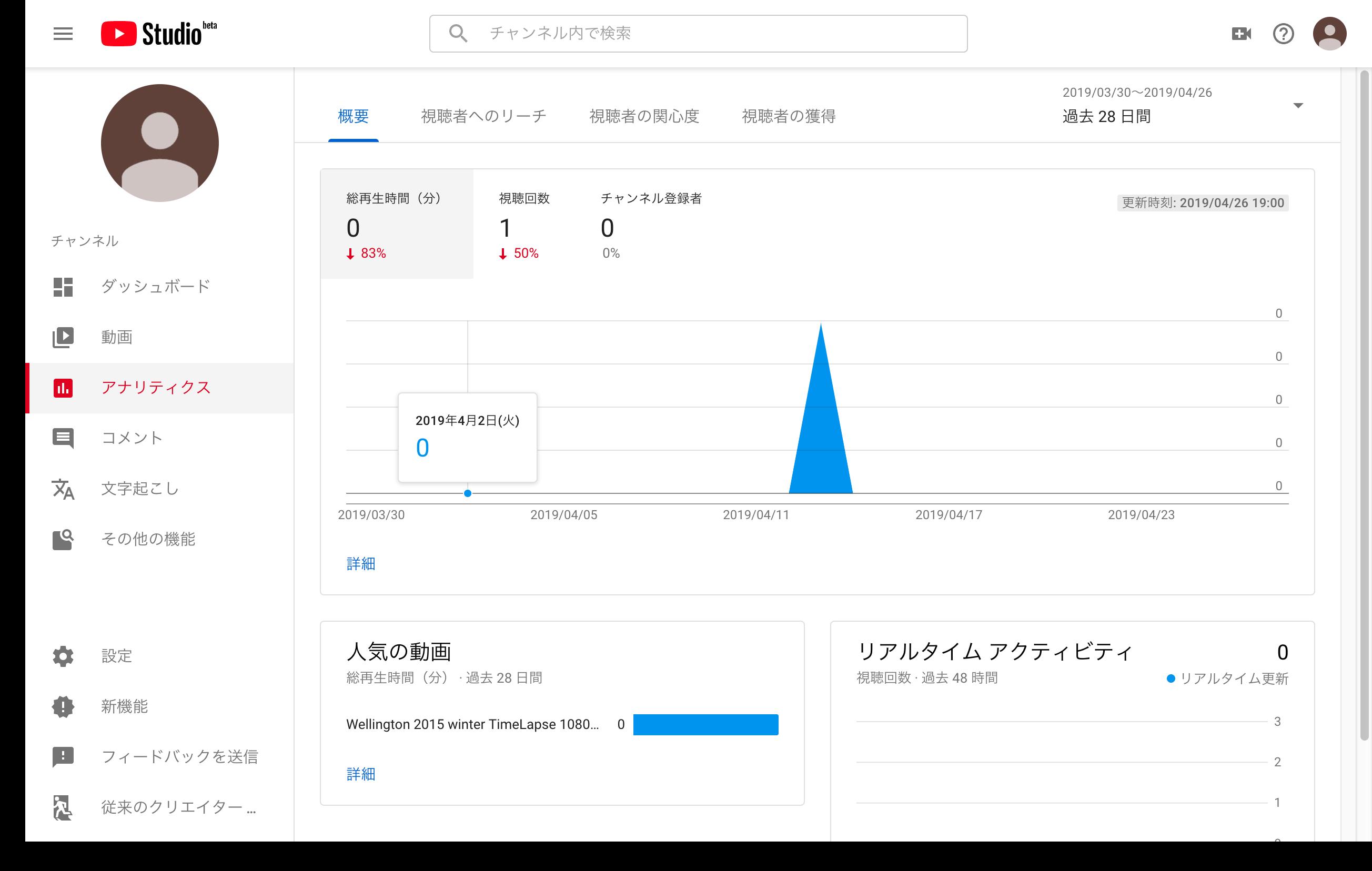 Youtuber 登録 者 数 推移